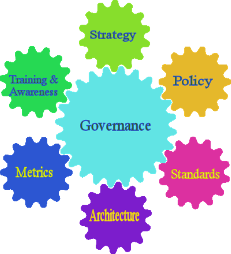 """why do we need global governance politics essay At the global citizens' initiative we say that a """"global citizen is someone who identifies with being part of an emerging world community and whose actions contribute to building this community's values and practices""""."""
