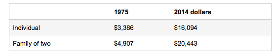 Screen Shot 2015 07 13 at 11.10.38 AM